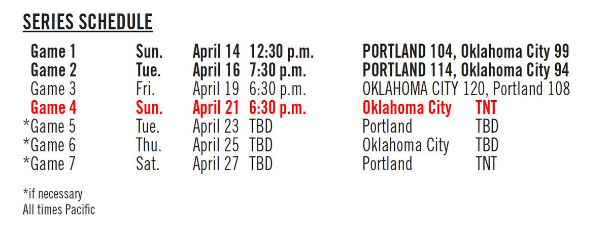 Blazers-Thunder tip times for Game 4 and all possible remaining games of this first-round series:   #RipCity