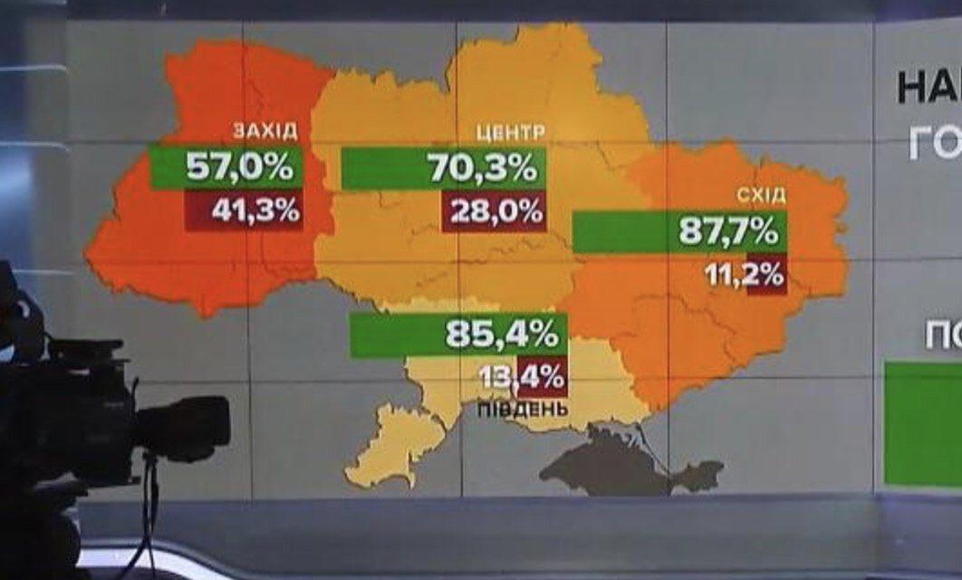 К итогам президентских выборов на Украине