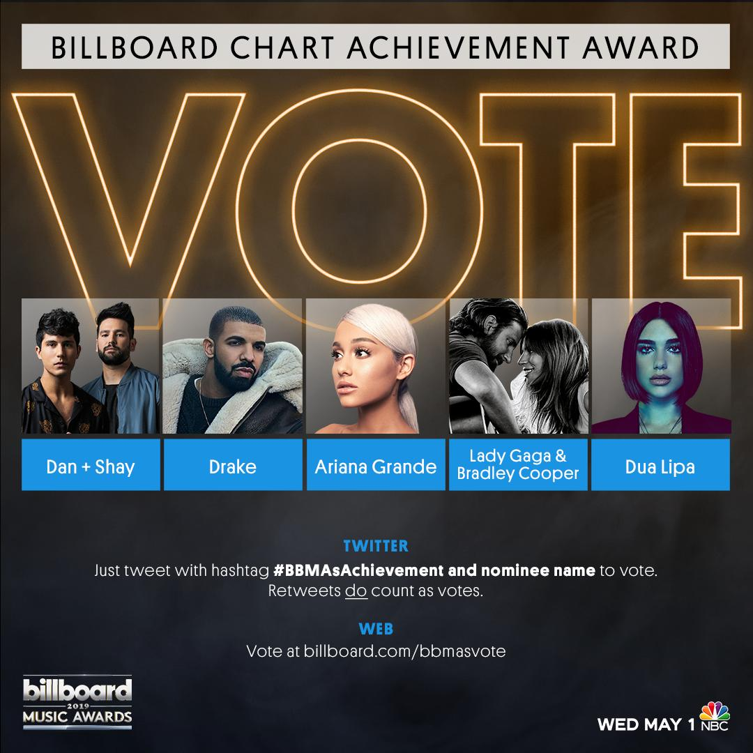 Billboard Music Awards's photo on #BBMAsAchievement
