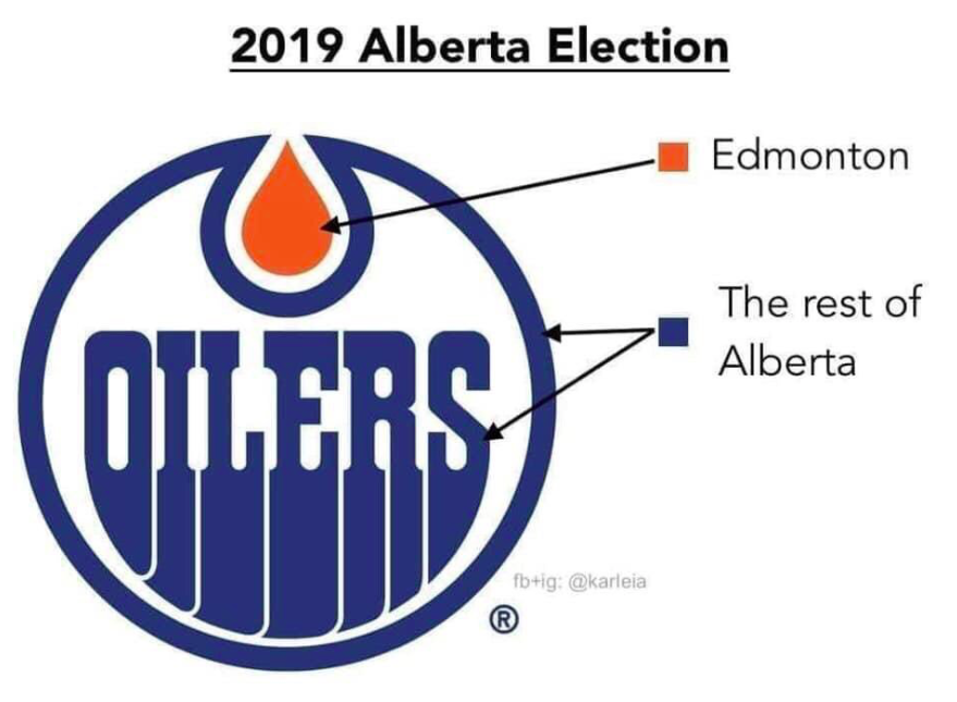Quick & dirty on provincial elections in Alberta is you have to get 2 out of 3:1) Edmonton (NDP Turf)2) Calgary (Was Up For Grabs)3) Everything Else (UCP Turf)This election always came down to Calgary's choice. And we chose poorly. In huge numbers /3  #abpoli  #ableg