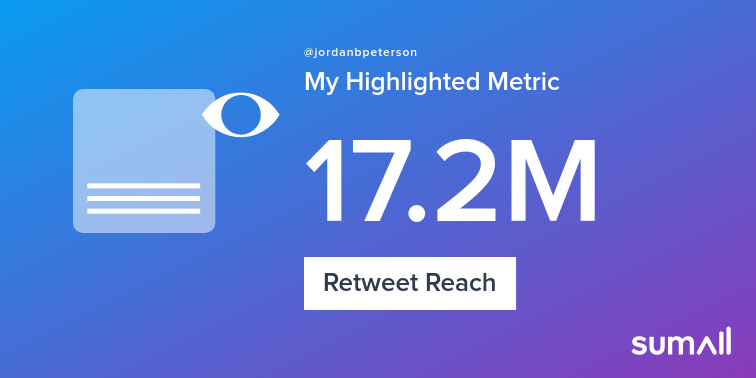My week on Twitter 🎉: 4.69K Mentions, 6.27M Mention Reach, 68.3K Likes, 8.06K Retweets. See yours with https://sumall.com/performancetweet?utm_source=twitter&utm_medium=publishing&utm_campaign=performance_tweet&utm_content=text_and_media&utm_term=1de82b625fb8001ade01fb3a…