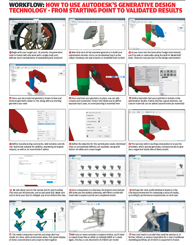 Autodesk Fusion 360 on Twitter: