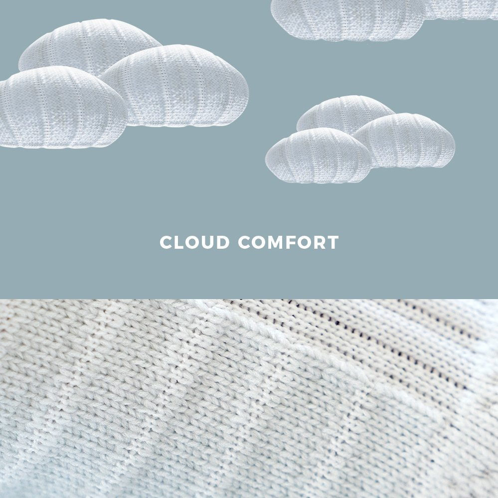 Too many times we&#39;ve been told that our socks feel like walking on clouds. Kind of scary considering you&#39;d fall through, but we&#39;ll take it! Drop some cloud emojis in the comments to win a 3-pack!   #Strideline #socks #sockgame #mcsoe #Stridelinesocks #style <br>http://pic.twitter.com/rSFDdVdlvo