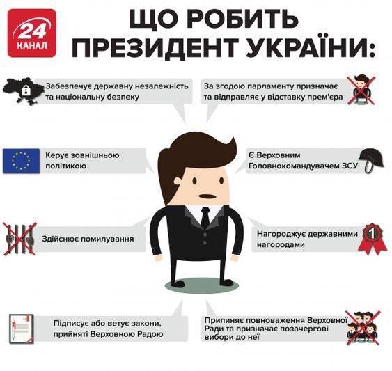 З подивом спостерігаю, як команда Зеленського відхрестилася від теми тарифів, - Ірина Геращенко - Цензор.НЕТ 57