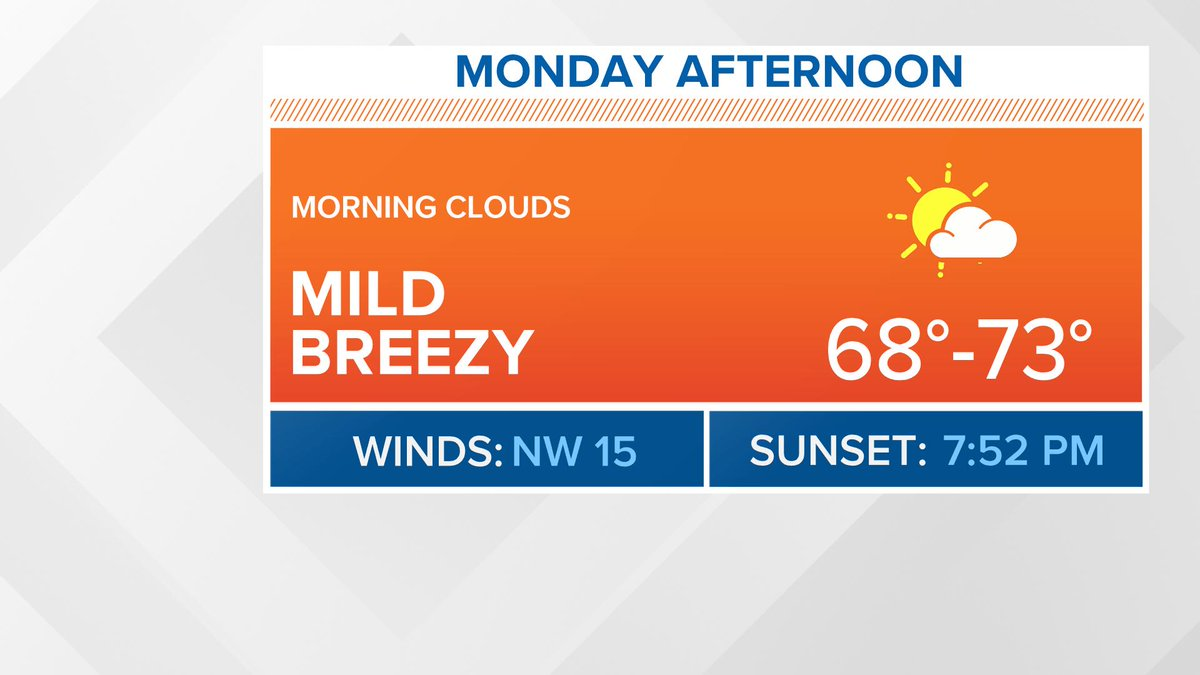 Morning! A pleasant start to the week, with highs in the 70s and a mix of sun and clouds! #GetUpDC #wusa9weather @wusa9 #DCwx<br>http://pic.twitter.com/gWuRkfhSJn