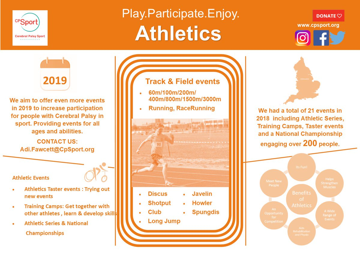 From AthleticStart days through to our Athletics Series, Cerebral Palsy Sport offer a range of opportunities for athletes with cerebral palsy. Find out more: http://ow.ly/ofqg30ot1mJ   #Athletics