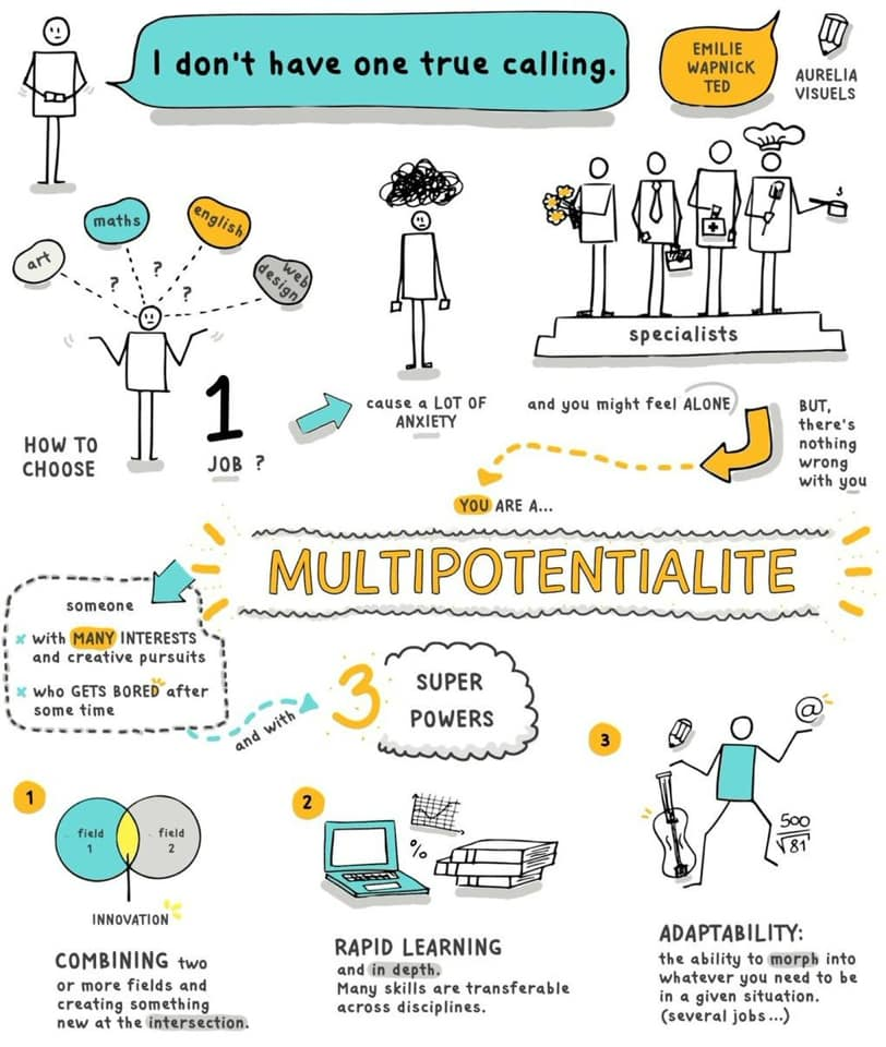 Are you a multipotentialite? Do you not have just one true calling?  Join me and 99 other multipotentialites in Portland this Fall for Everything Conference.  https:// everythingconference.com  &nbsp;   @VanessaTharp @emiliewapnick #Multipotentialite #CantDecide <br>http://pic.twitter.com/ajDZpzwv4H