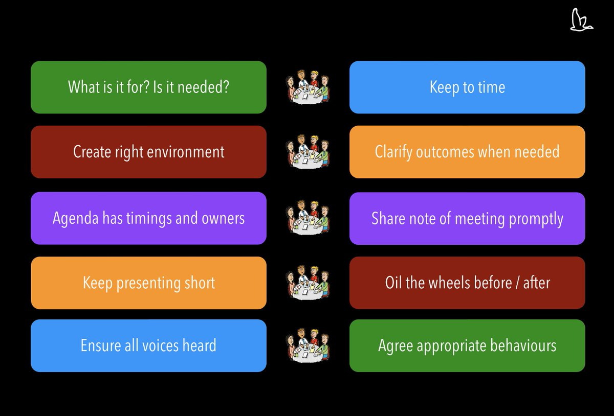 Will you run any meetings this term? Anything useful here? @LshipMatters #honk