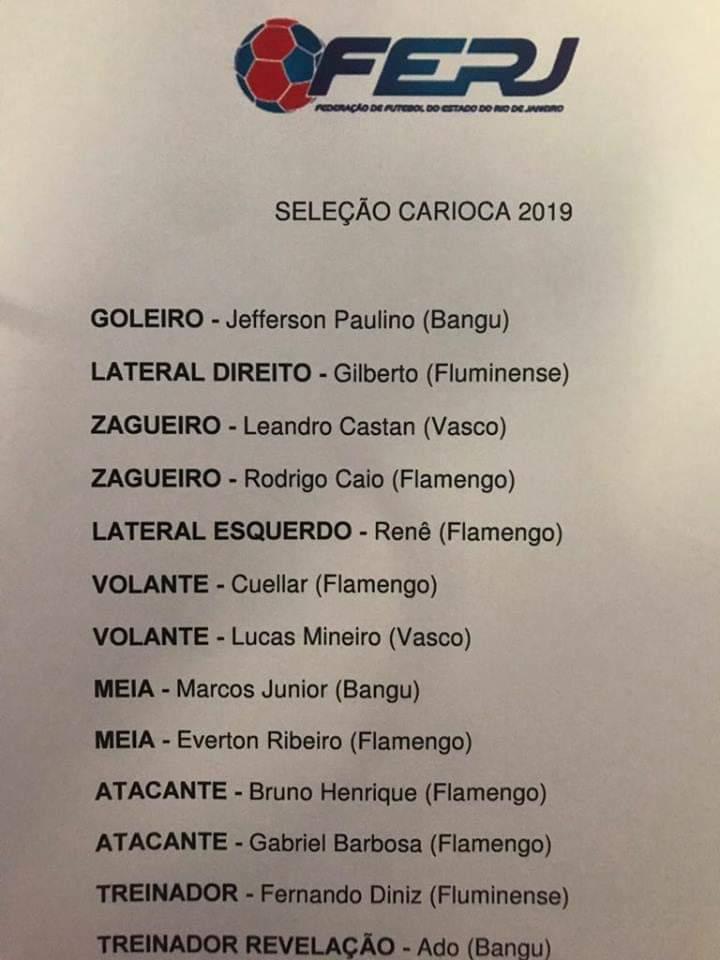 Essa foi a seleção do Carioca. Rodrigo Caio, Renê, Cuéllar, Everton Ribeiro, Bruno Henrique e Gabigol representam o Flamengo.