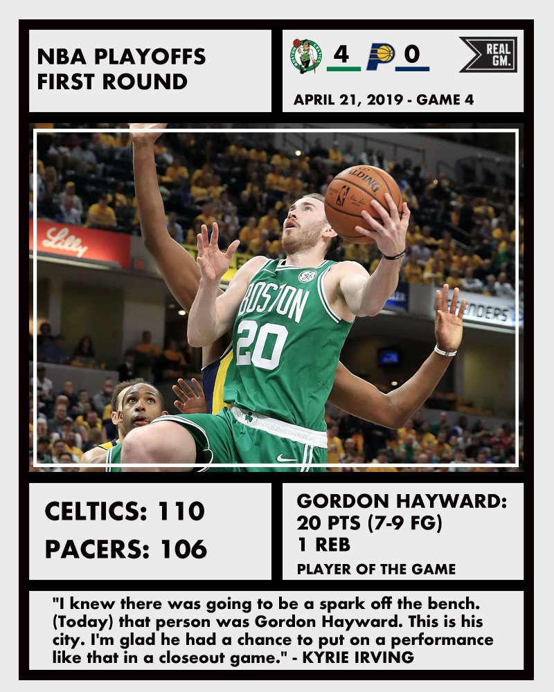 Houston Rockets Depth Chart: NBA Playoffs Snapshots (April 21): Celtics/Pacers