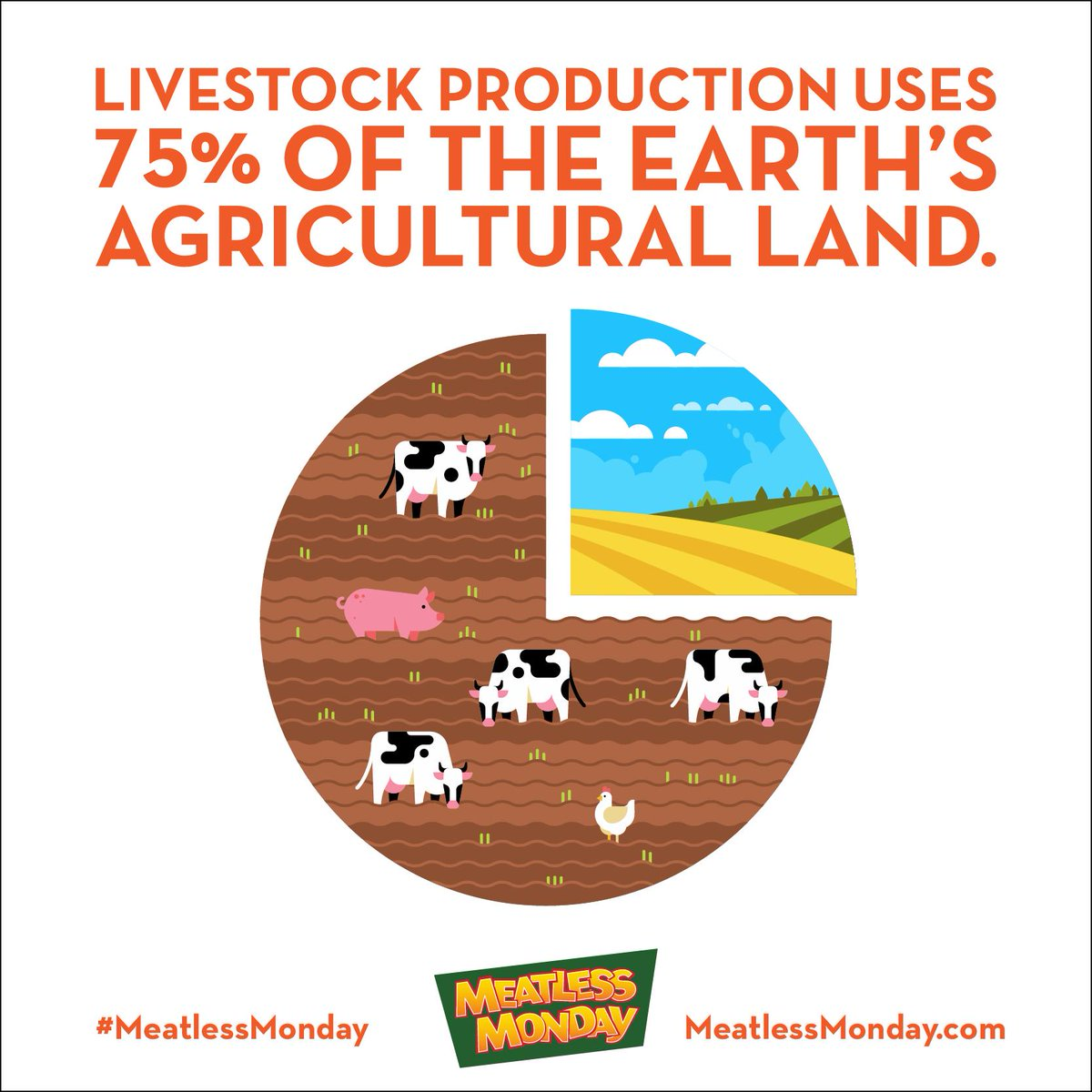 Meatless Monday's photo on #MeatlessMonday
