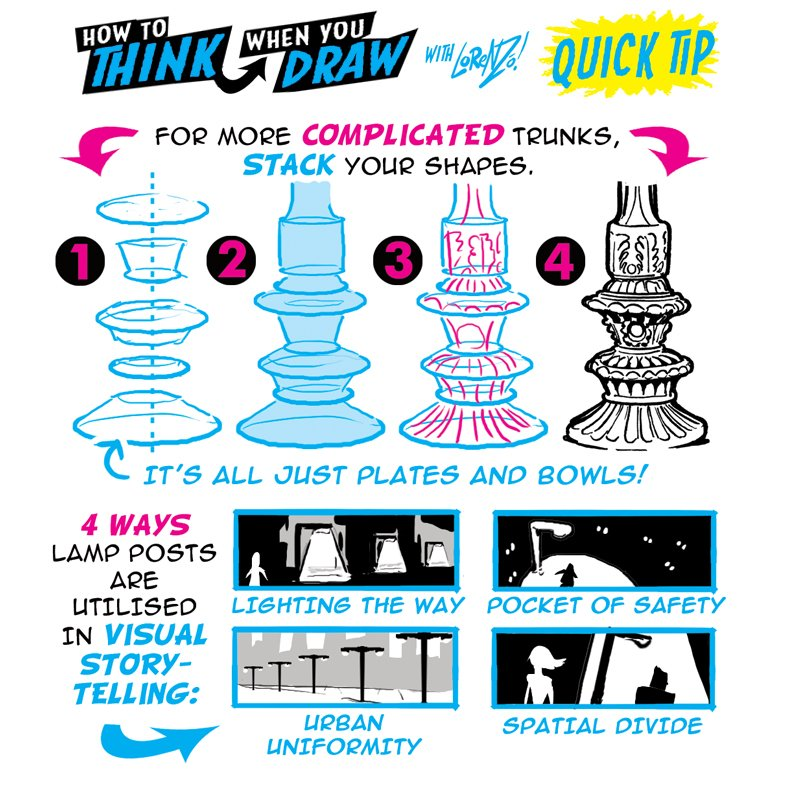 My 2nd How to THINK when you draw QUICK TIP for today is about STACKING DETAILS and LAMP POSTS as STORY ELEMENTS! TONS MORE tutorials and references going up EVERY DAY, the only place to see them ALL is right HERE: @etheringtonbros #howtoTHINKwhenyouDRAW #conceptart #gamedev <br>http://pic.twitter.com/UG3VslwXXM