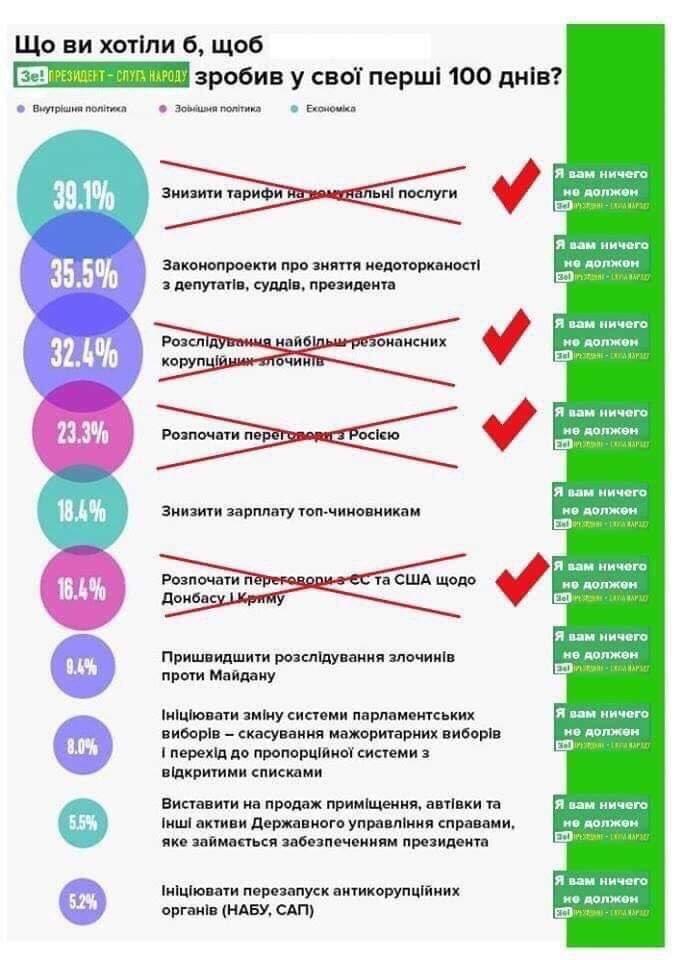 """""""Ми не здамося"""", - Порошенко під АП закликав не впадати в розпач і пообіцяв зустріч після наступних президентських виборів (оновлено) - Цензор.НЕТ 7142"""
