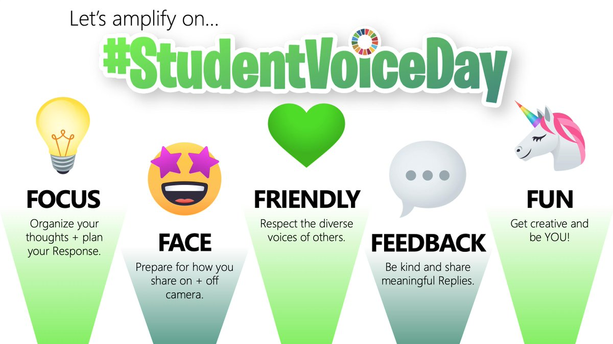 Community is formed when we share our voice and respect the voice of others.  Whether you're joining #StudentVoiceDay 🌅 or amplifying #StudentVoice everyday, help your students become 💪 good digital citizens with this #GridTip!  🗣 http://blog.flipgrid.com/respectingeveryvoice…  #FlipgridFever 💚