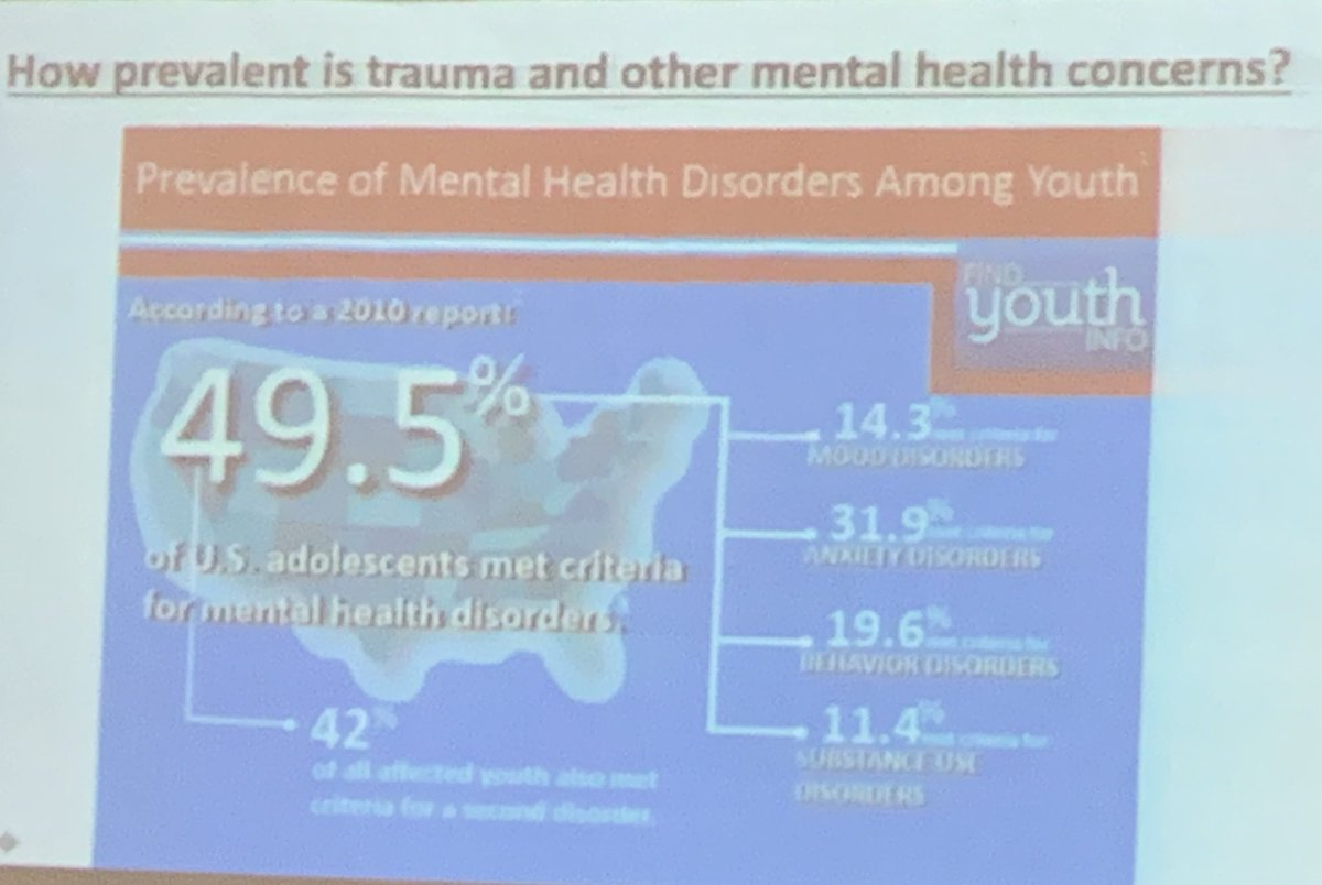 Nearly 50% of US adolescents meet criteria for mental health disorders, how are we responding to this in schools?