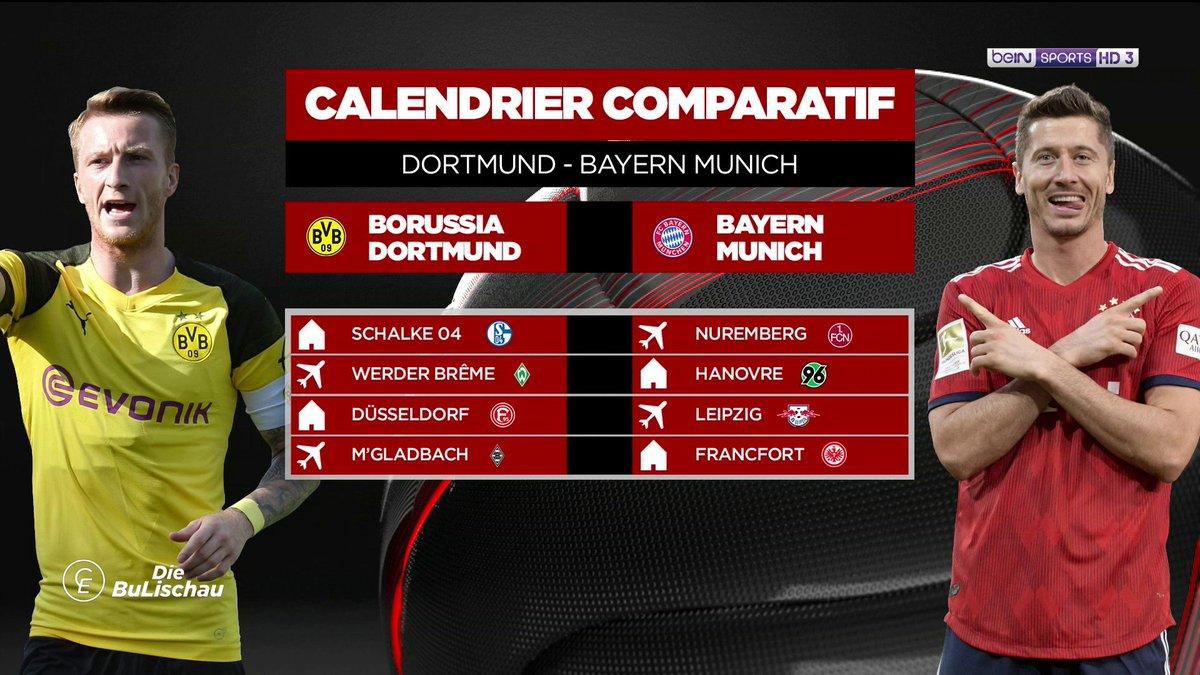 Calendrier Bayern.Bein Sports On Twitter Diebulischau Calendrier