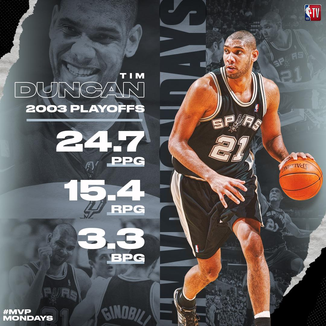 Take a look at Tim Duncan's stats from his 2003 #NBAPlayoffs run! 🏆  #MVPMondays