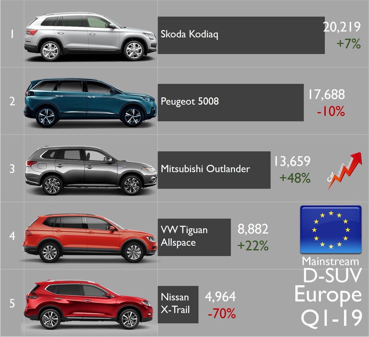 [Statistiques] Par ici les chiffres - Page 2 D4yI08EWwAQ_qBA