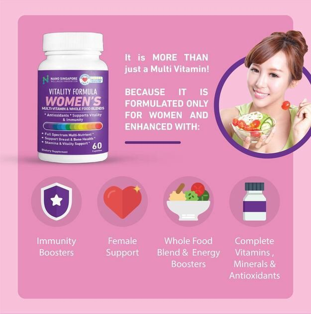 What is a good women's multivitamin, what vitamins does a woman need daily, best women's multivitamins 2018, women's multivitamin gummy, beauty blog, fitness blog, lifestyle blog, mommy blog