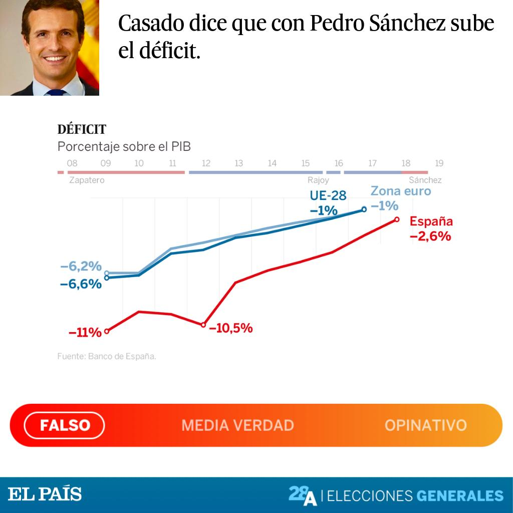 EL PAÍS's photo on Sánchez