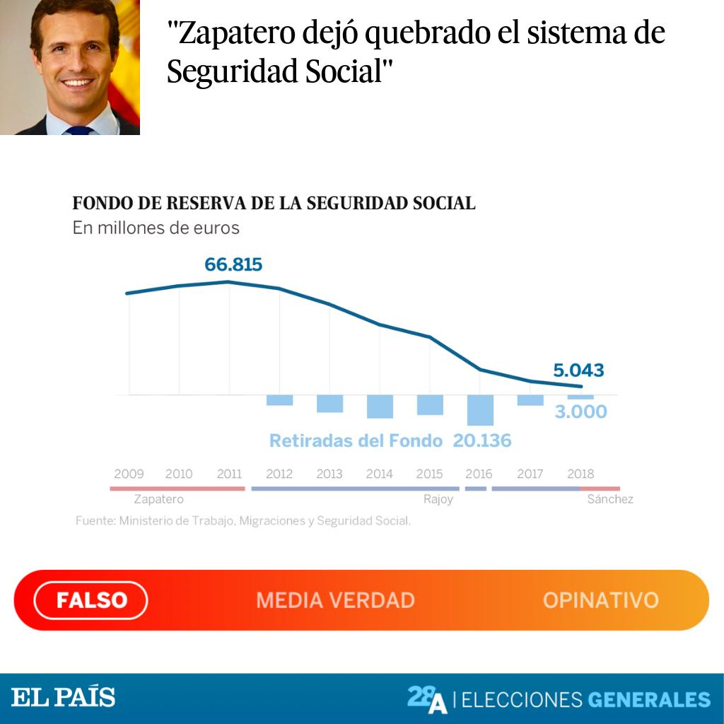 EL PAÍS's photo on Casado