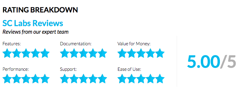 #ICYMI @SCMagazine gave Sophos Email Advanced a perfect 5/5 stars! ⭐⭐⭐⭐⭐   See the full review here: https://www.scmagazine.com/review/sophos-email-advanced/…