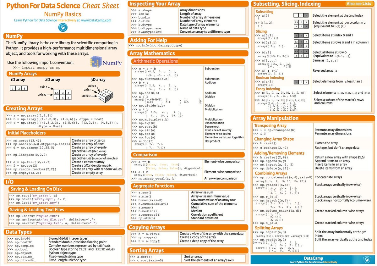 test Twitter Media - Large Collection of #DataScience and #MachingLearning Cheat Sheets for #DataScientists, including #Python, R, #NeuralNetworks, Numpy, Pandas, and more: https://t.co/RVOh3cj6Sc #abdsc  #BigData #DeepLearning #AI #Coding #Rstats #DataWrangling #Statistics #Probability https://t.co/k0w3r1PXlY