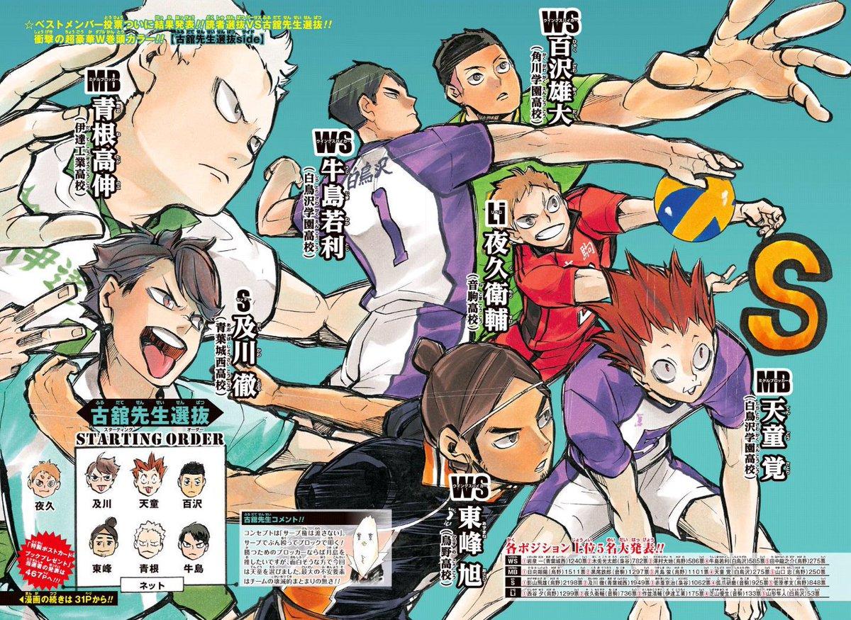 Throwback to Furudate-sensei&#39;s dream team vs the Reader&#39;s dream team <br>http://pic.twitter.com/EP8mtiAu74