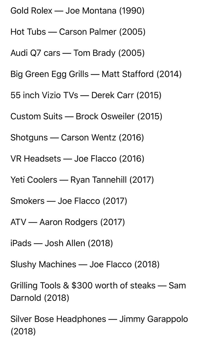 Russell Wilson has gifted his offensive linemen $12,000 in Amazon stock (would be equivalent to about seven shares each). How does that rank? Here's a list of some of the gifts QB's gave to their pocket protectors.
