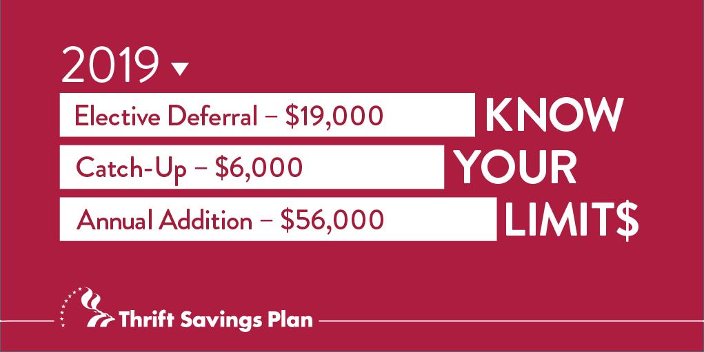 Thrift Savings Plan (@tsp4gov) | Twitter