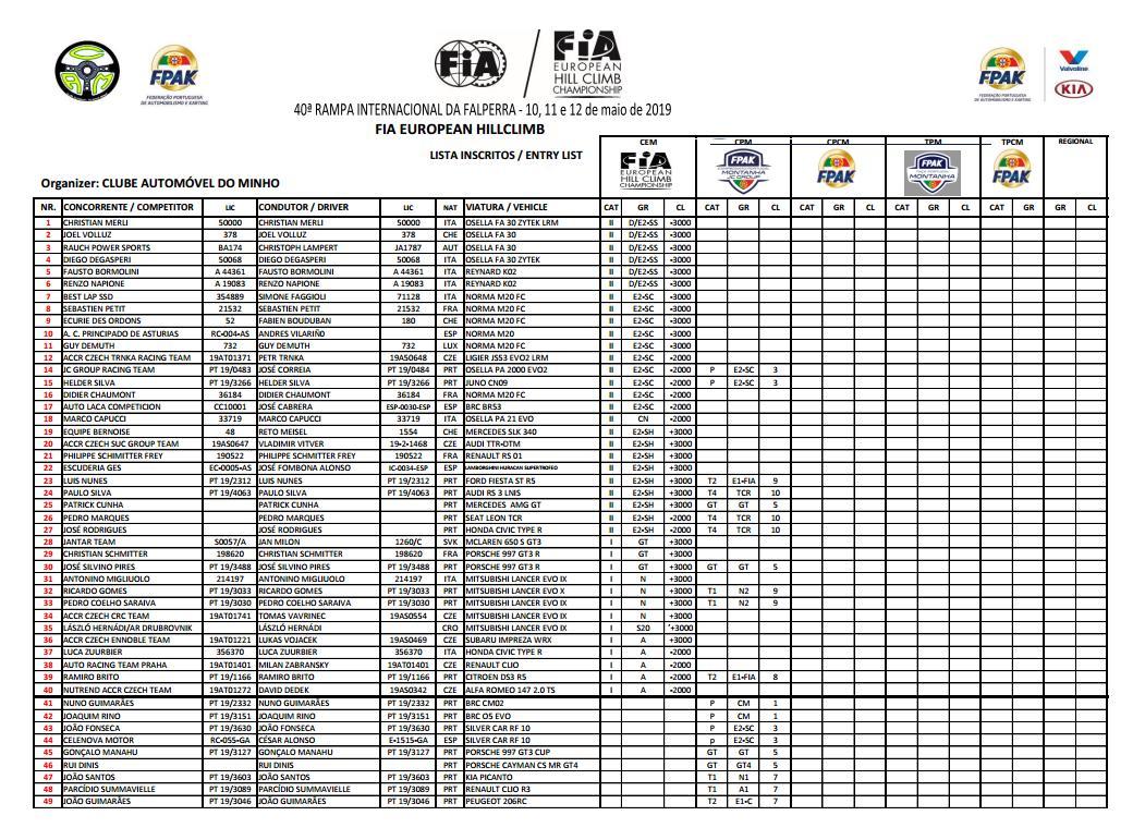 Campeonatos de Montaña Nacionales e Internacionales (FIA European Hillclimb, Berg Cup, MSA British Hillclimb, CIVM...) - Página 27 D5-y3AgWwAAiwAl