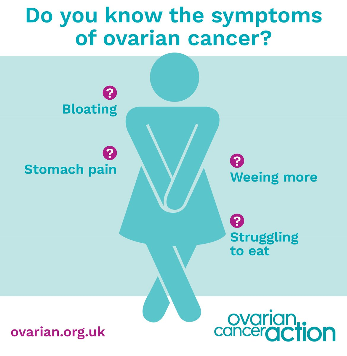 Ovarian Cancer Action On Twitter 7 400 Women Are Diagnosed With Ovarian Cancer In The Uk Every Year The Earlier The Diagnosis The Better The Outcome Learn Share The Symptoms Today
