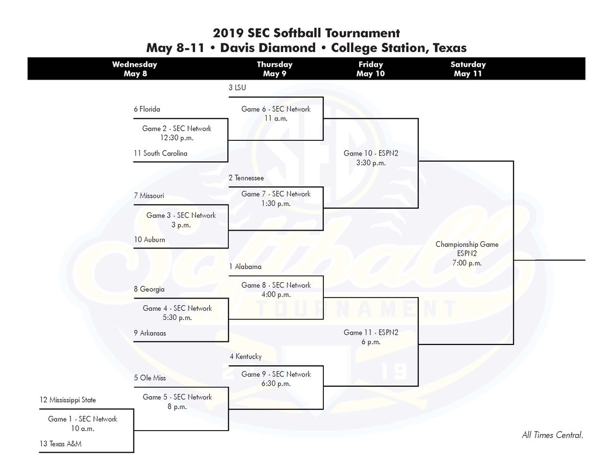 graphic relating to Printable Sec Tournament Bracket known as Appear to be: 2019 SEC Softball Match bracket fixed