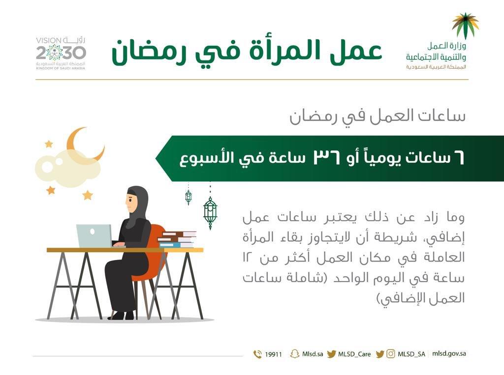 ساعات العمل الاضافي في نظام العمل في رمضان