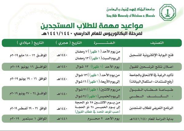 جامعة الملك فهد للبترول والمعادن Kfupmさんのツイート يسر