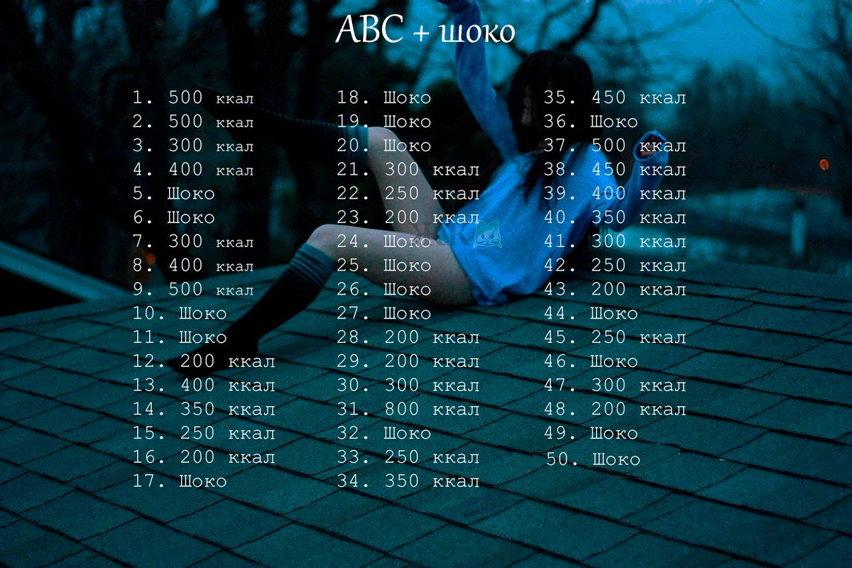 Все О Диете Авс 50 Дней. Диета ABC — легкая и жесткая