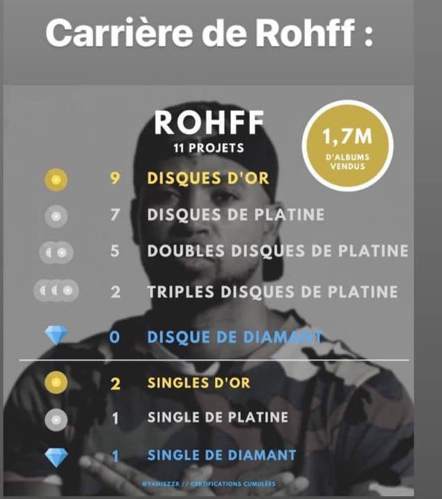 ALBUM ROHFF LA NOTRES DES TÉLÉCHARGER FIERTE