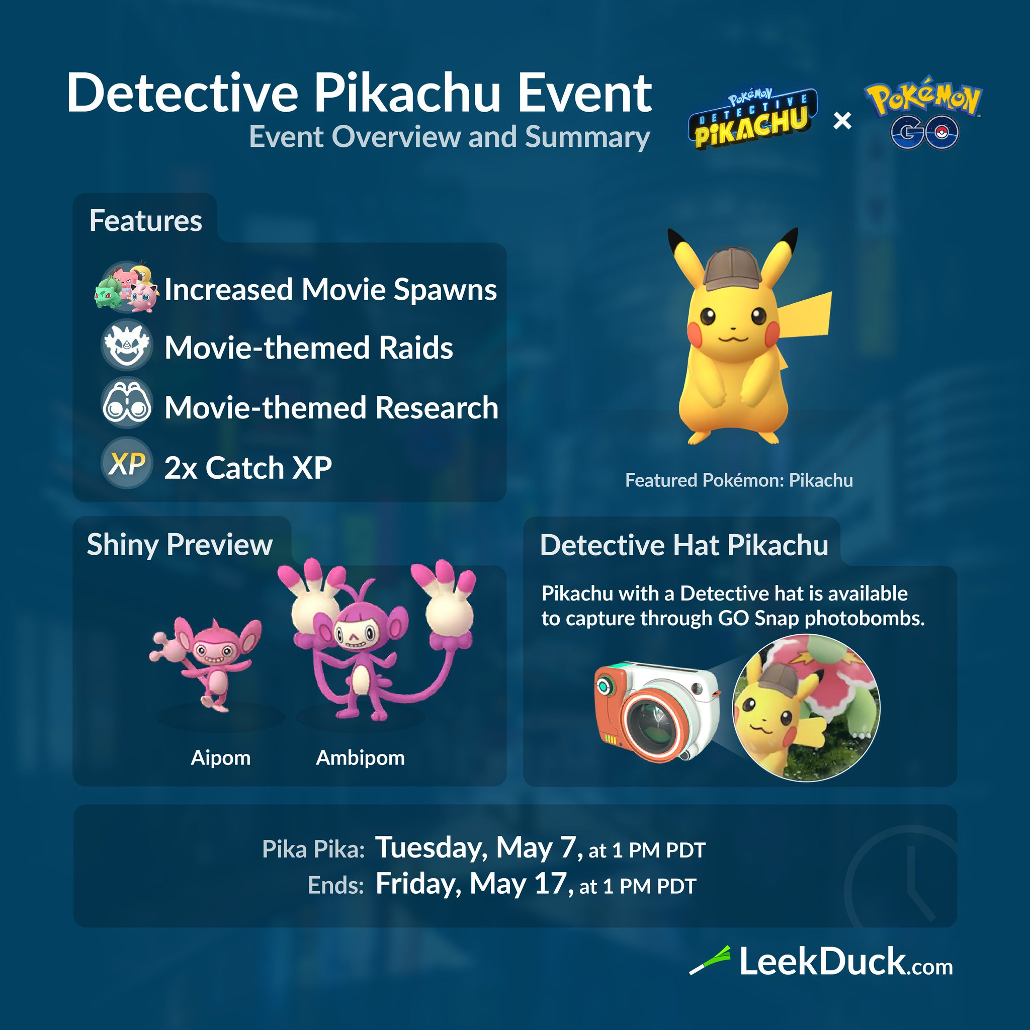 Leek Duck Nyc On Twitter The Detective Pikachu Event In Pokemon Go Begins Tomorrow Here S A Summary Of The Event Detectivepikachu Pikapika Https T Co