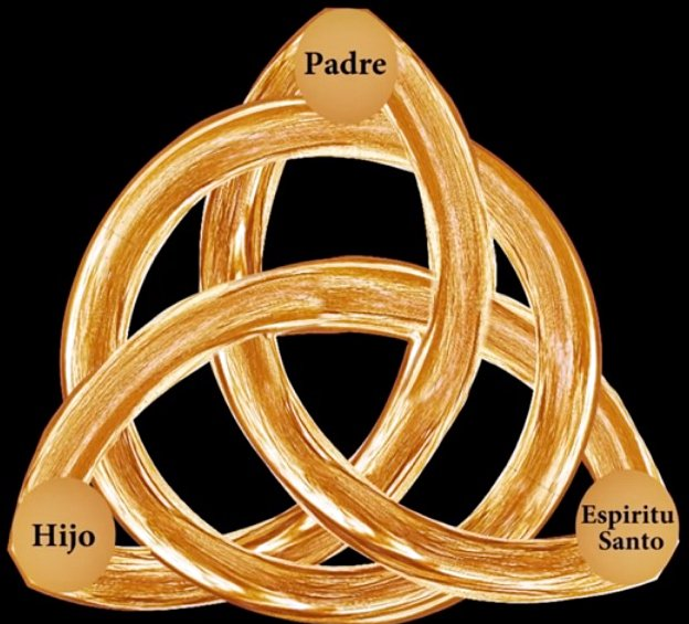 Quot La Santísima Trinidad Quot Santoral Católico Scoopnest