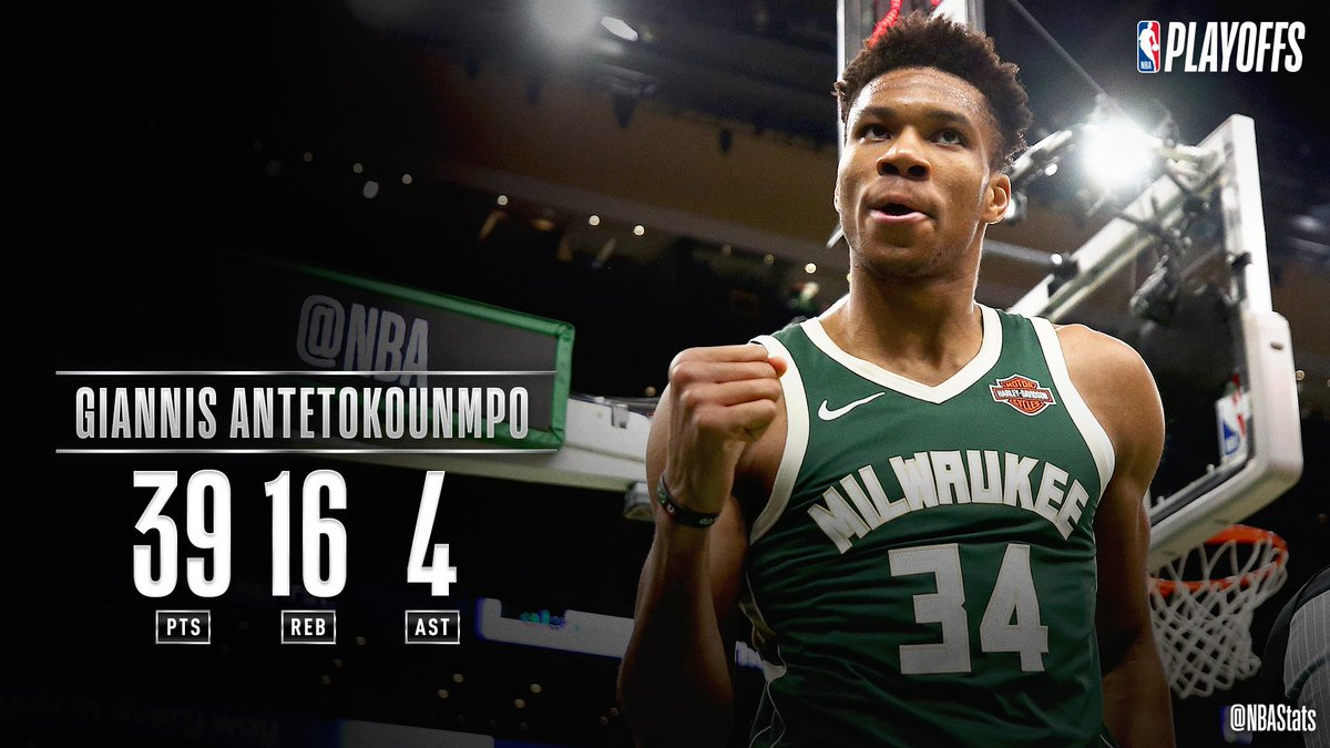 39 PTS   16 REB   4 AST  @Giannis_An34 dominates Game 4 in Boston to help give the @Bucks a 3-1 series lead! #SAPStatLineOfTheNight <br>http://pic.twitter.com/26seQJhyFe
