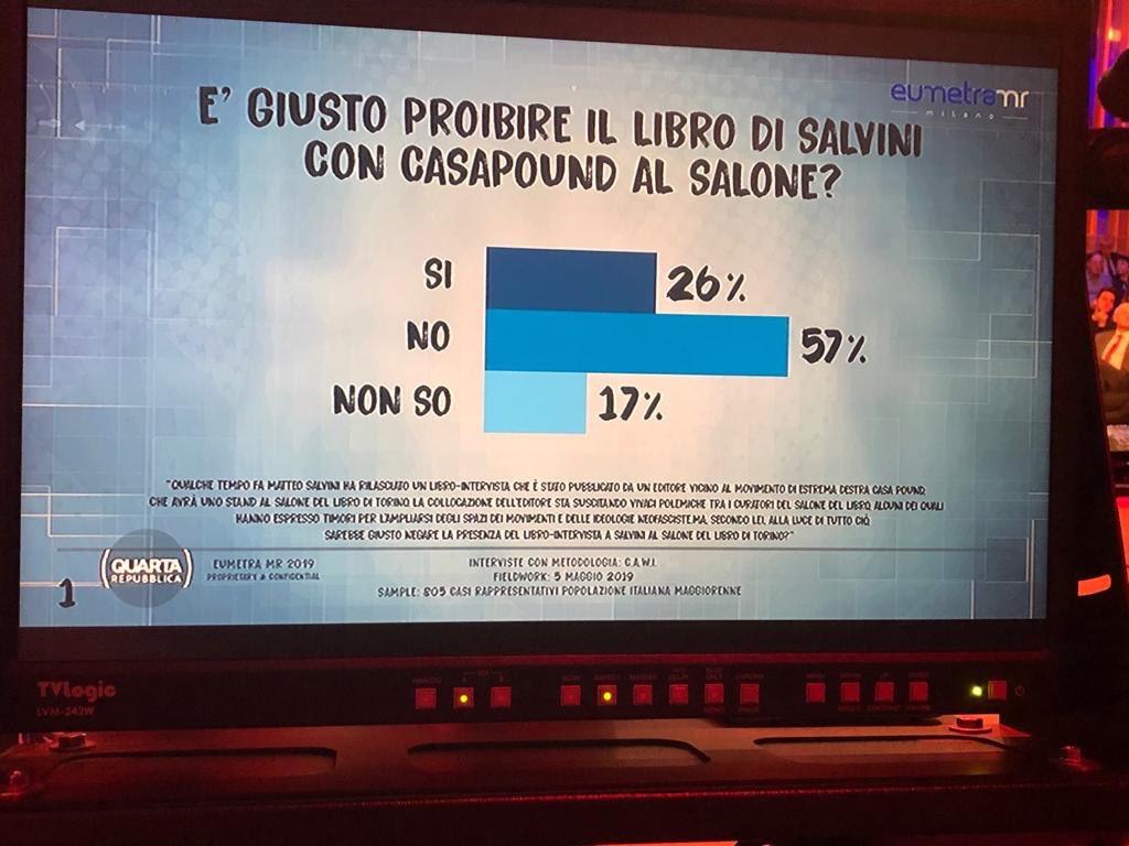 """Tutto Luce Torino To ☣️⎛⎝ james the bond ⎠⎞ on twitter: """"""""aiuto, i fascisti"""