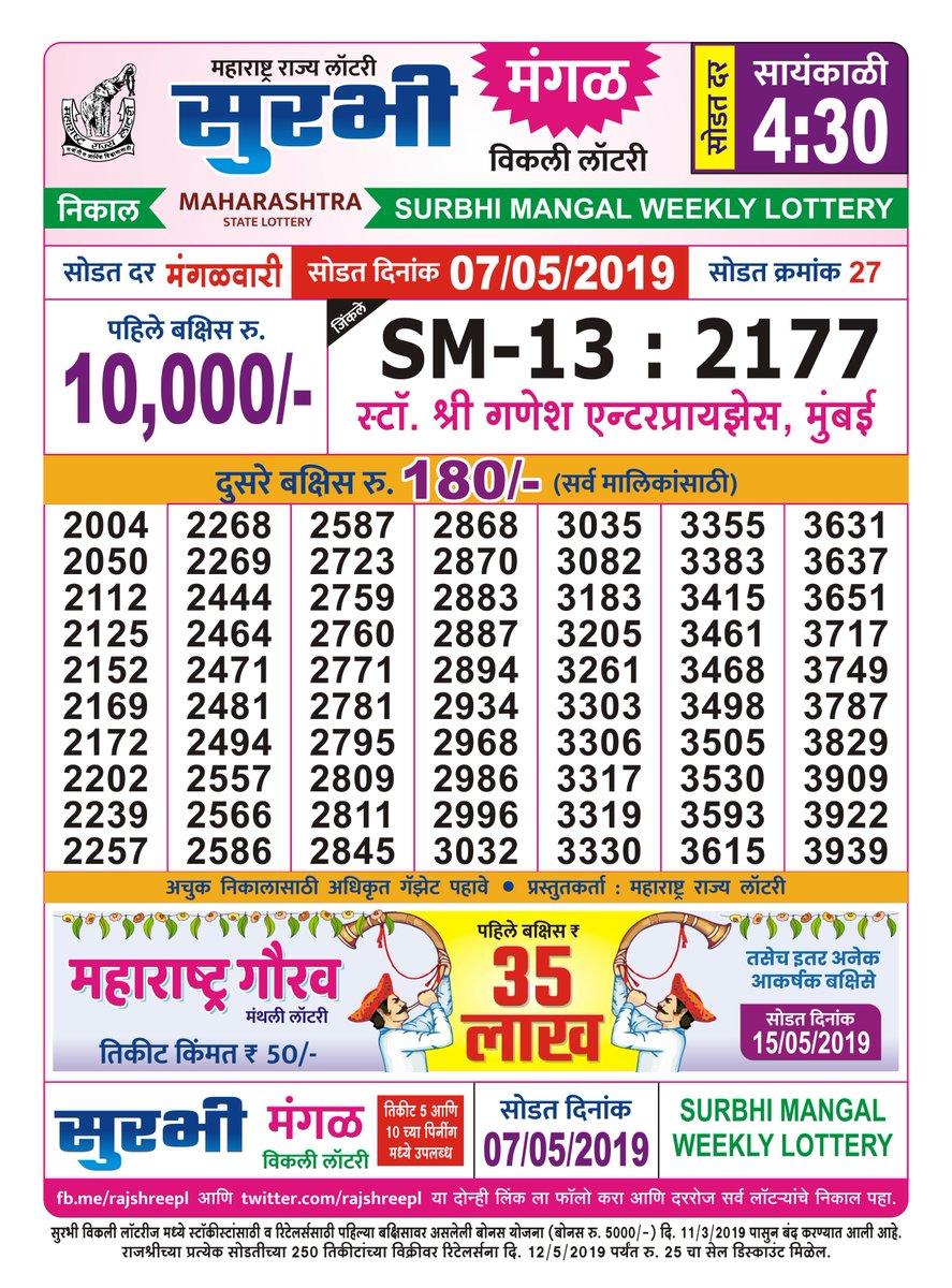 Free dating sites in maharashtra
