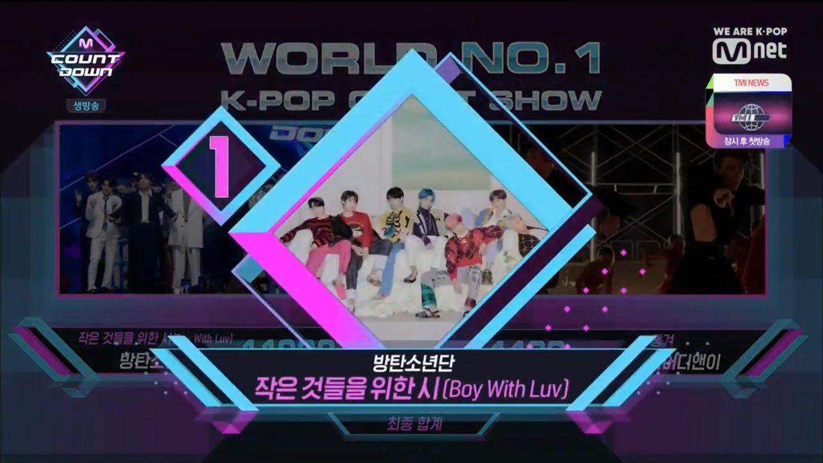 [#INFO] 'Boy With Luv' recebeu seu 4th win na Mnet M Countdown.   #BoyWithLuv4thWin @BTS_twt<br>http://pic.twitter.com/6G1p58iVuX