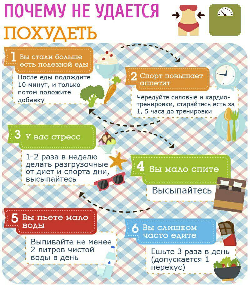 25 Советов Для Похудения.