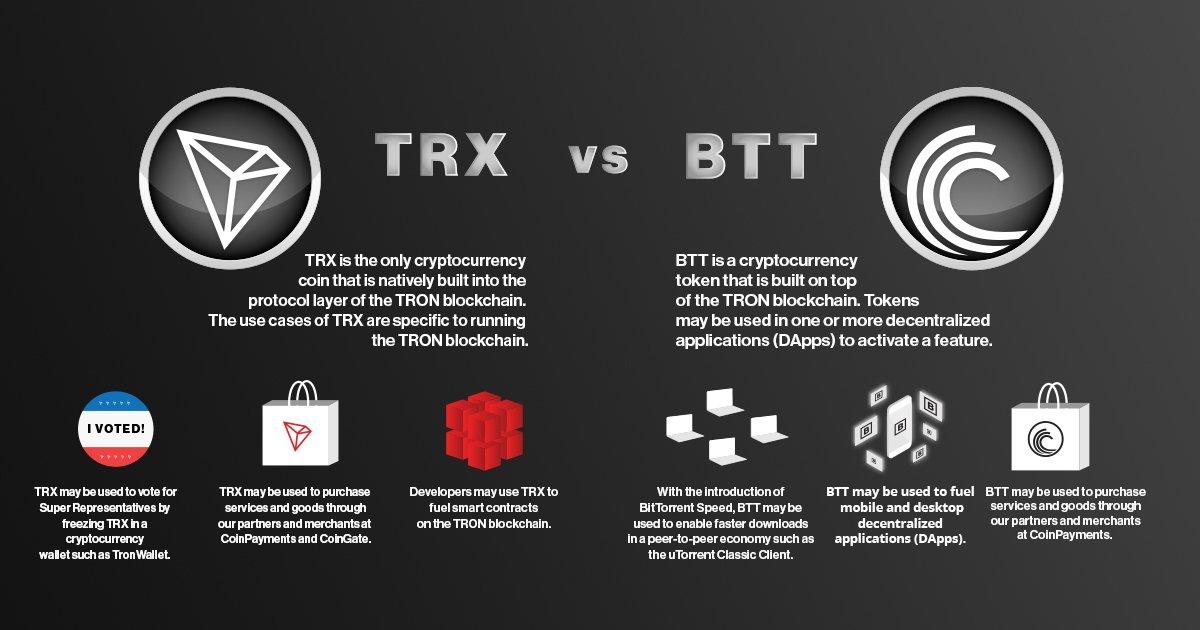 BitTorrent Inc  on Twitter: