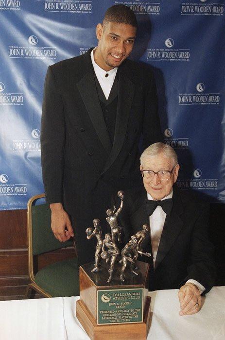 John R Wooden Award At Woodenaward Twitter