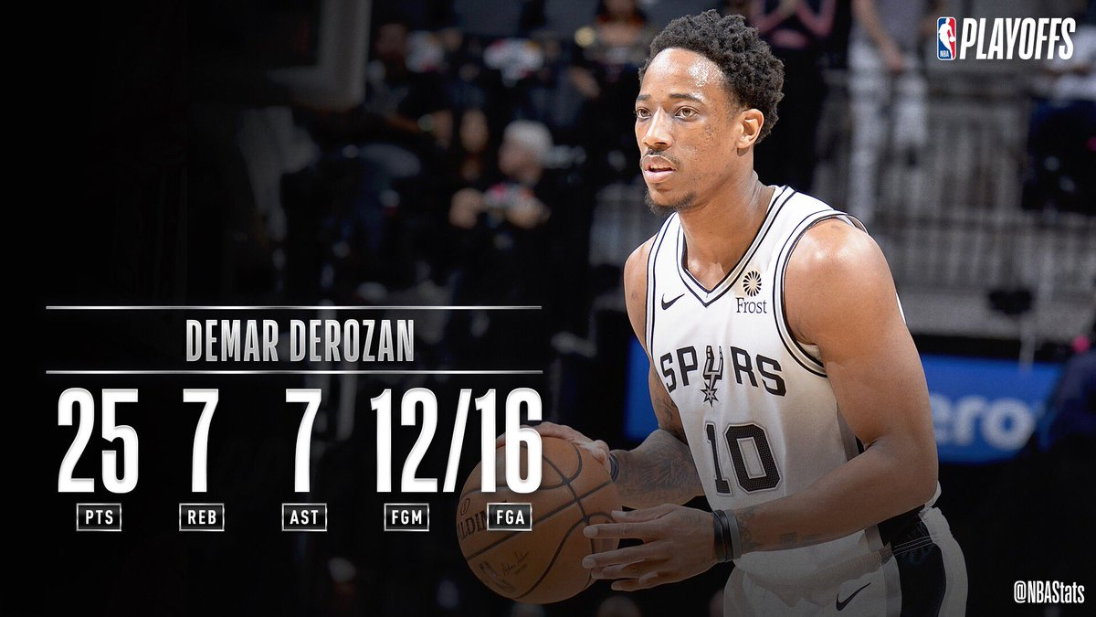 DeMar DeRozan goes for 25 PTS (12-16 FGM), 7 REB, 7 AST as the @spurs force Game 7! #SAPStatLineOfTheNight