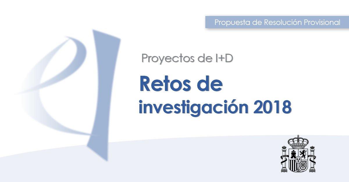 📌 Se ha publicado la propuesta de resolución provisional de la convocatoria 2018 de los Proyectos de I+D+i Retos Investigación.  1.855 proyectos han sido seleccionados de un total de 4.308 presentados.  La inversión asciende a 252,2 millones de euros.  ➡️ http://bit.ly/2XPxKTf