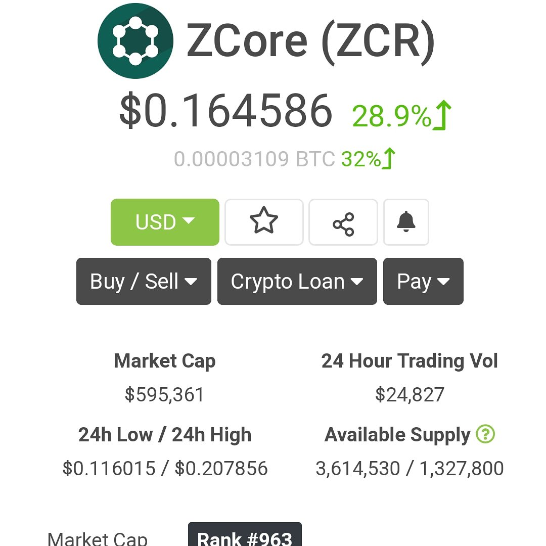 LOOM to BTC on HitBTC - Price & Volume | Coinranking