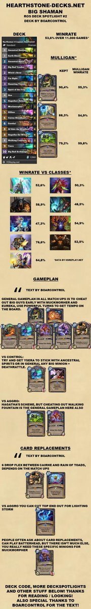 Hearthstone-Decks net on Twitter: